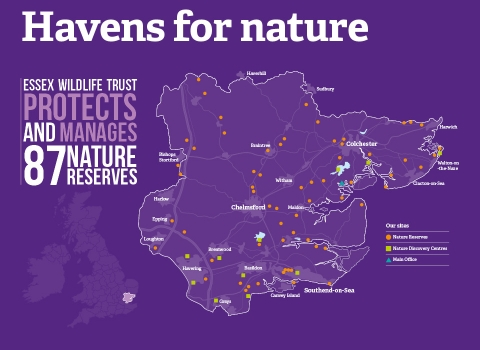 Havens for nature